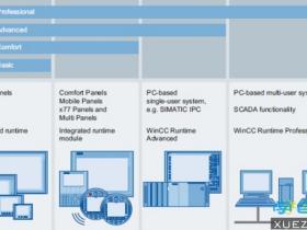 不同WINCC组态软件Basic/Comfort/Advanced/Professional版本,功能的区别