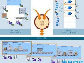 西门子博途TIA SiVArc V14.0 SP1软件下载
