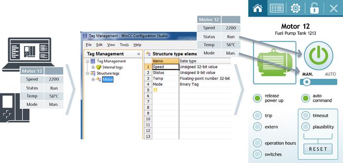 Simatic HMI WinCC V7.5 组态软件下载