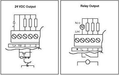 S7-200 SMART CPU和数字量模块接线图